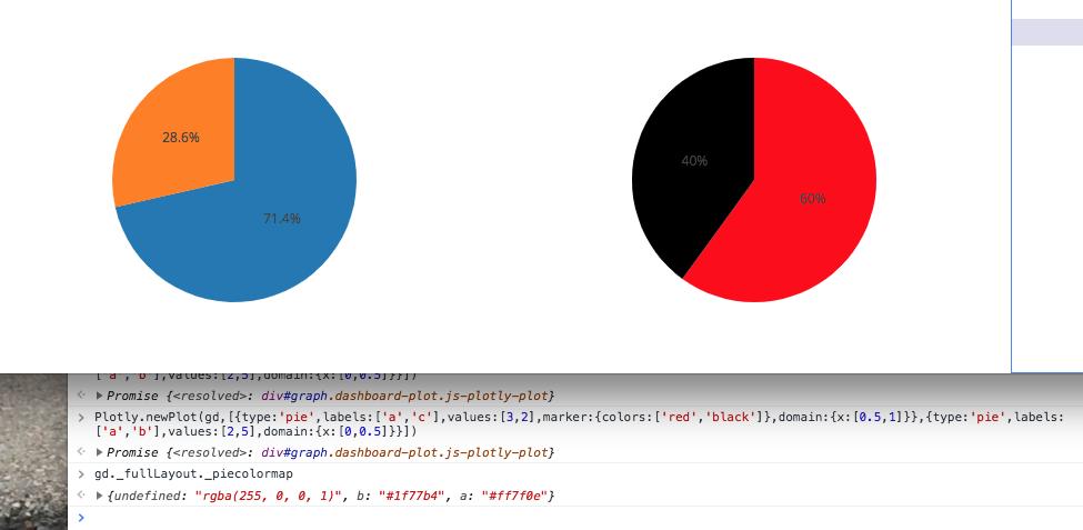 Fields missing in fullData · Issue #2834 · plotly/plotly js · GitHub