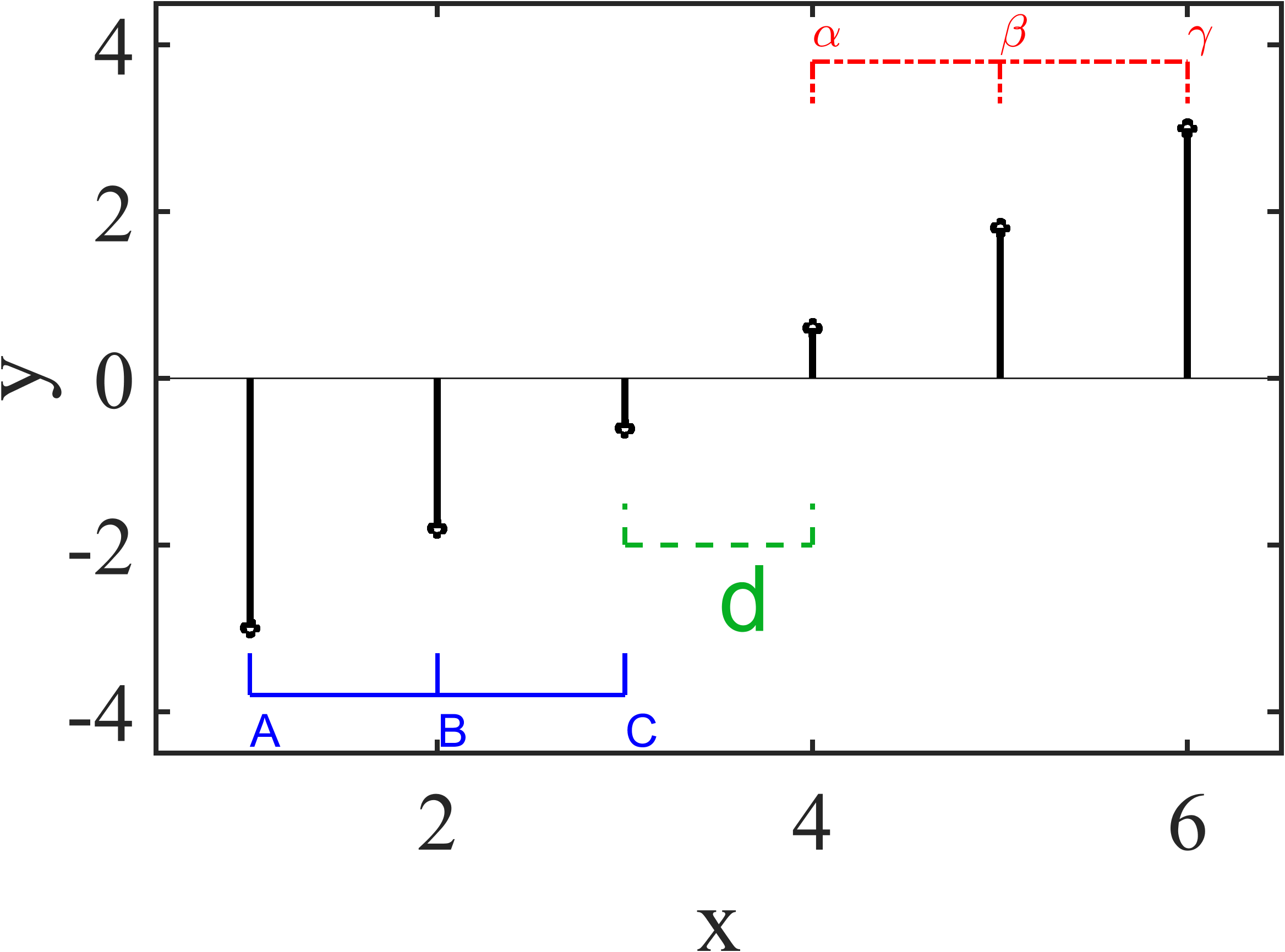 LineMarks_Example