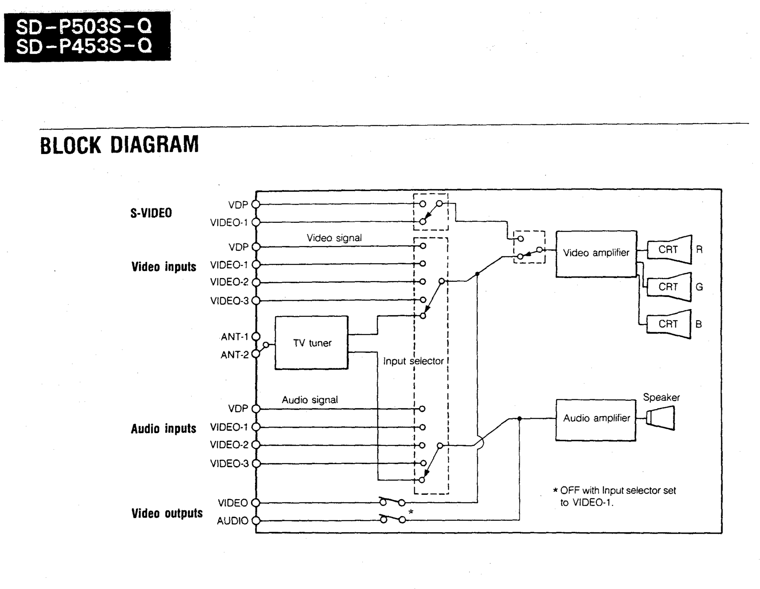 SD-P453S-Q block diagram