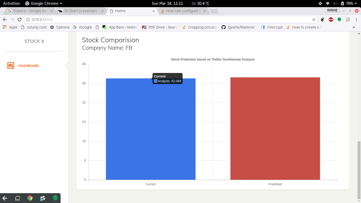 GitHub - pujanm/StockX: A project which we developed at NSE