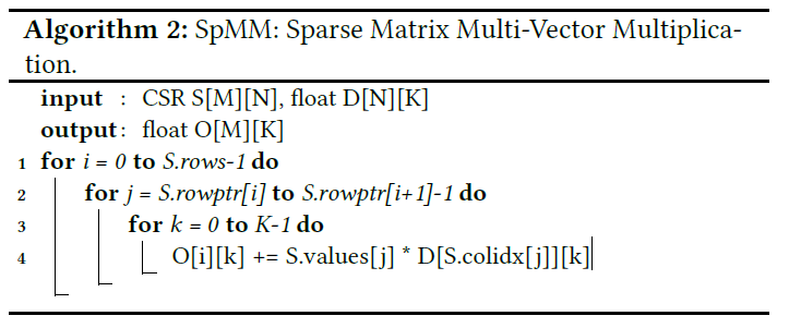 Performance Issue: sparse matrix-matrix multiplication