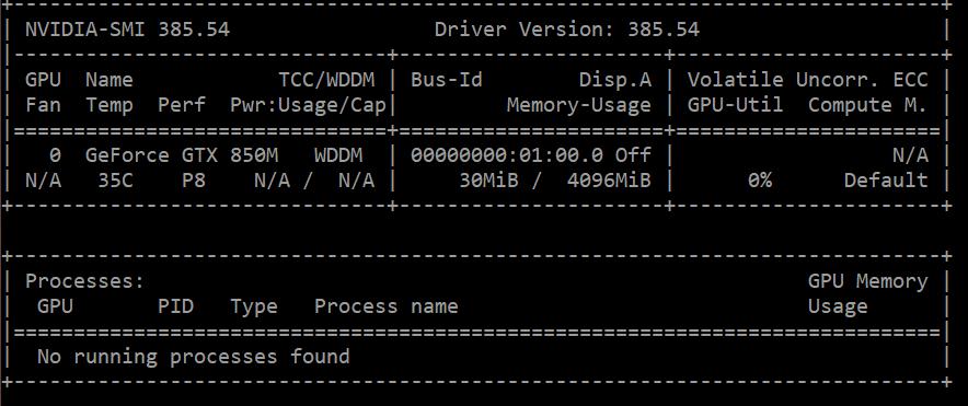 Tensorflow Hub Elmo