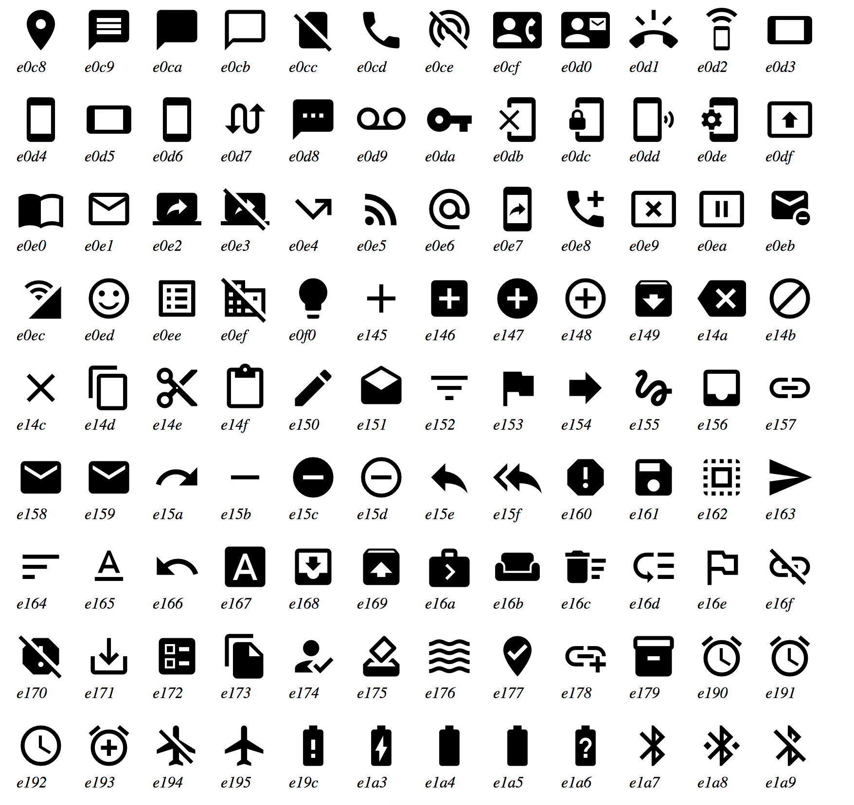 Latest codepoints · Issue #813 · google/material-design-icons · GitHub