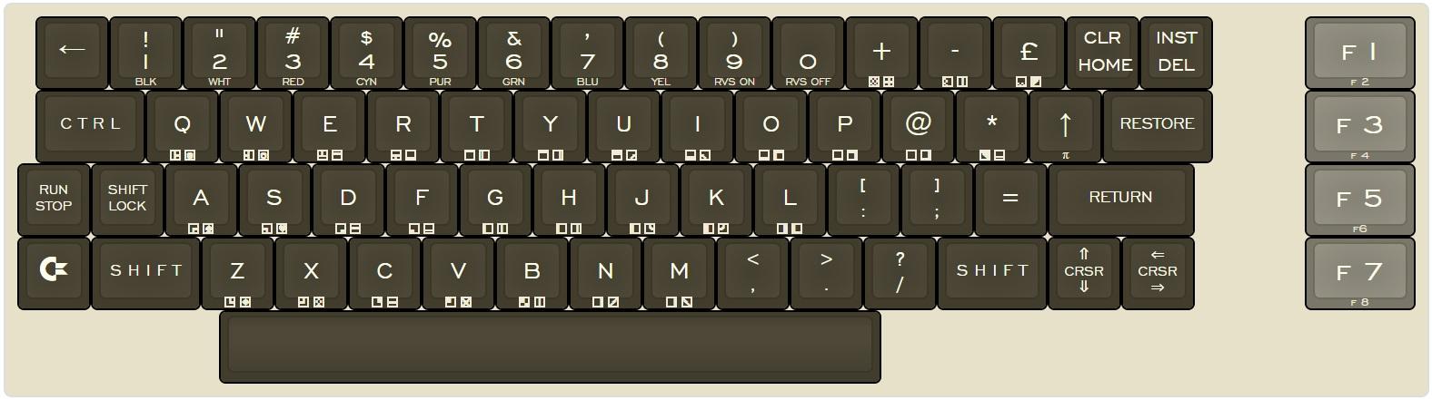 Asterisk keyboard