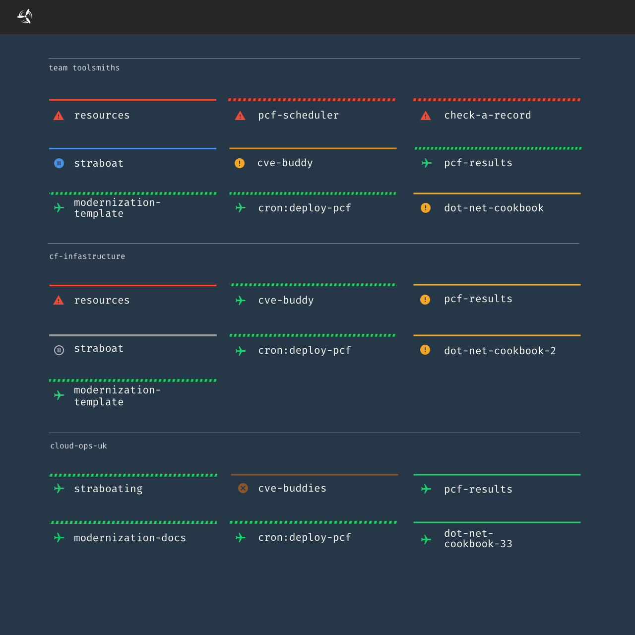 dashboard_by_team_red_green_states_p1_1442