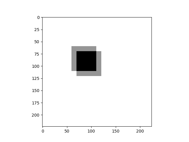 None Grad with Custom Loss · Issue #2774 · pytorch/pytorch