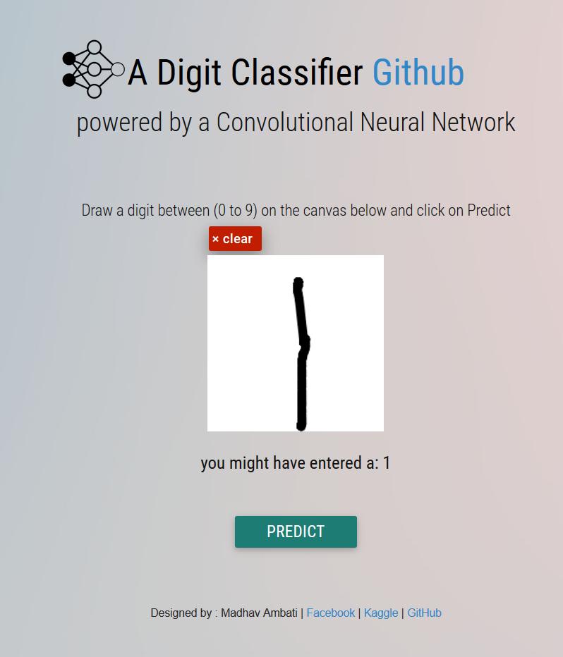 GitHub - madhavambati/Convolutional-Neural-Network-with
