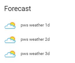Weather Underground not displaying weather information