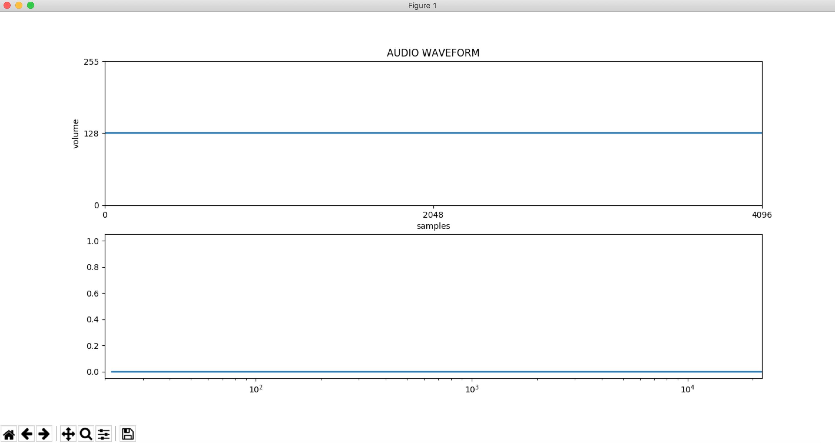 Pop-up window of Audio-spectrum analyzer is appearing but it