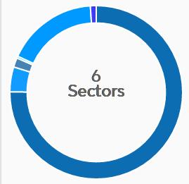 Label inside donut chart · Issue #78 · chartjs/Chart js · GitHub