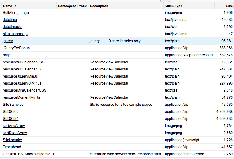 Retrieve Package/Metadata -> Get All Files from org