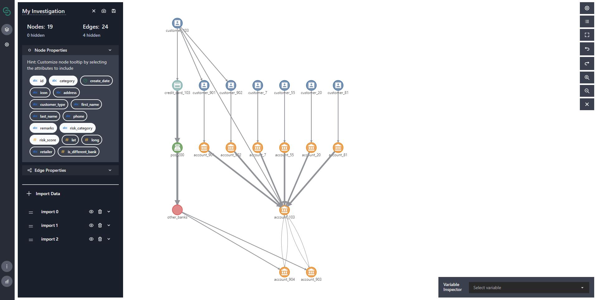 Motif Graph