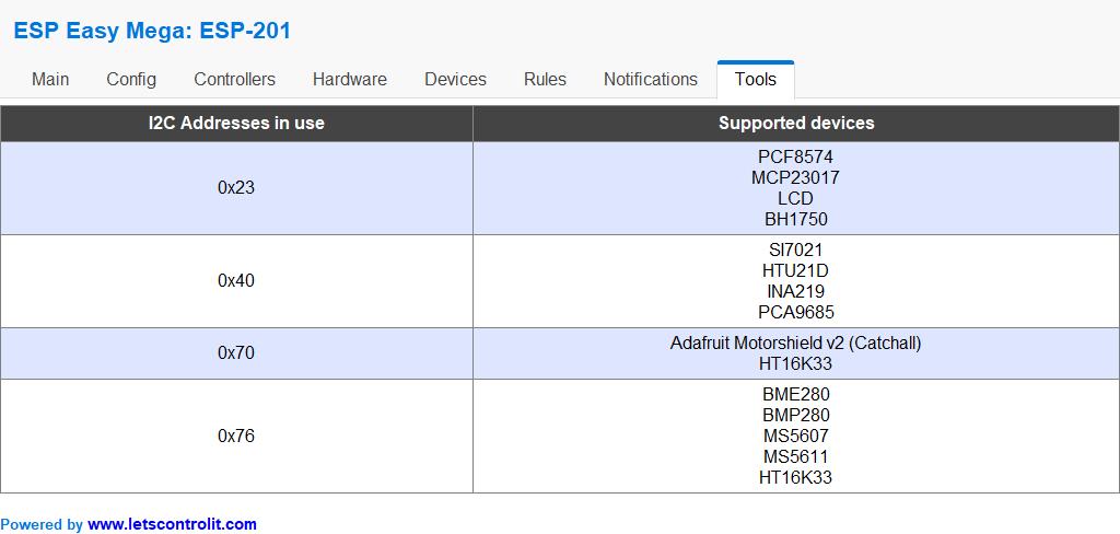 Adafruit 16-Channel 12-bit PWM / Servo Driver does not work