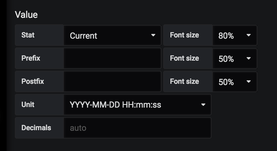 Timestamp Unit does not respect UTC dashboard timezone