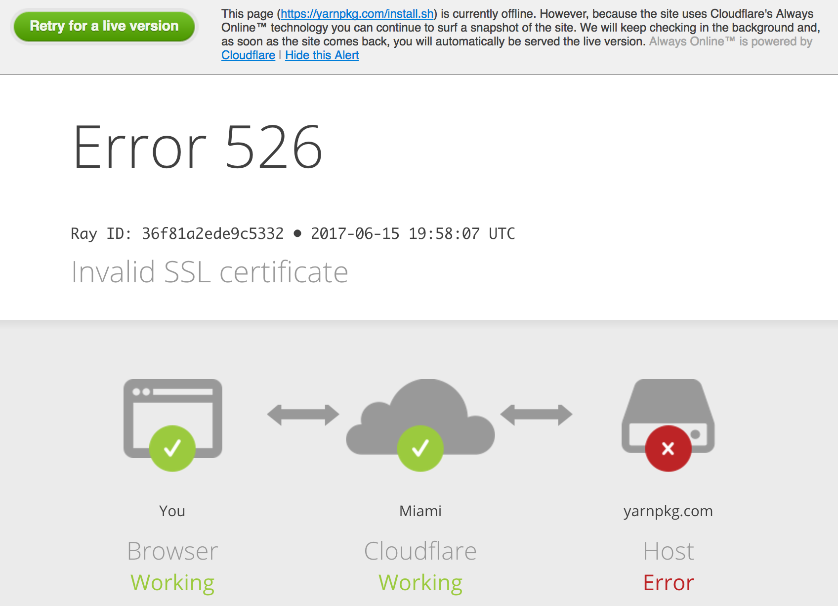 Site offline with cloudflare error 526 invalid ssl certificate screen shot 2017 06 15 at 2 58 08 pm xflitez Image collections