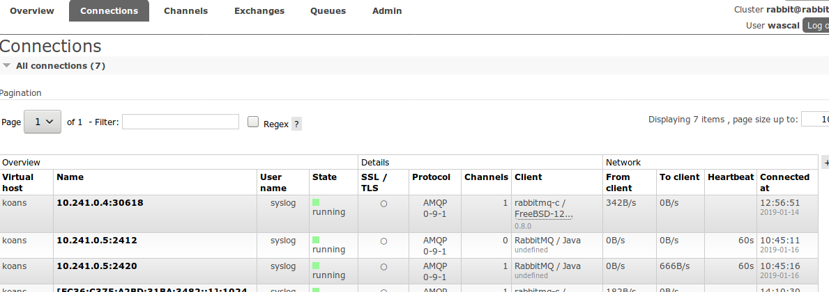 Graylog AMQP consumer stops acking messages after reconnect