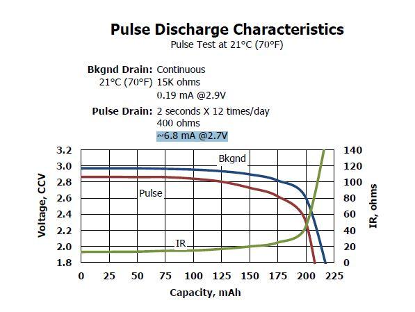 I2C not working on ESP32 · Issue #741 · espressif/arduino