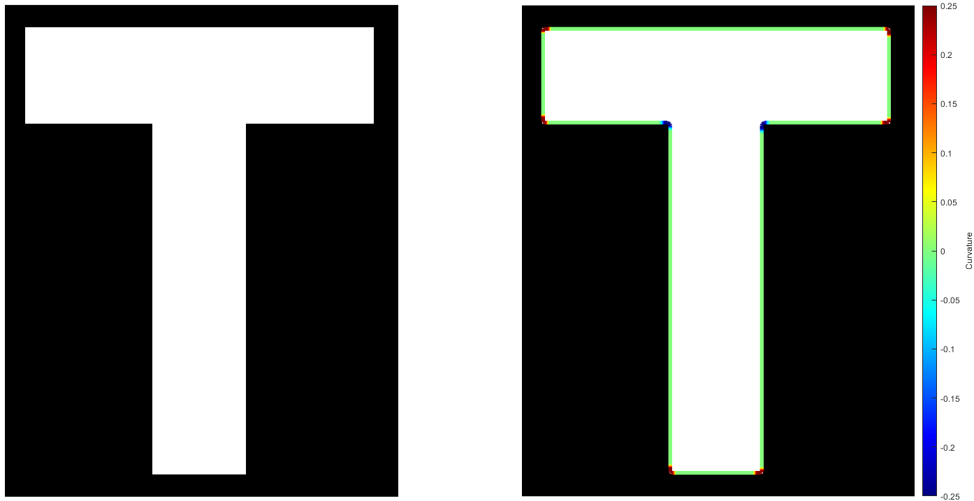 Tsectionviz 3