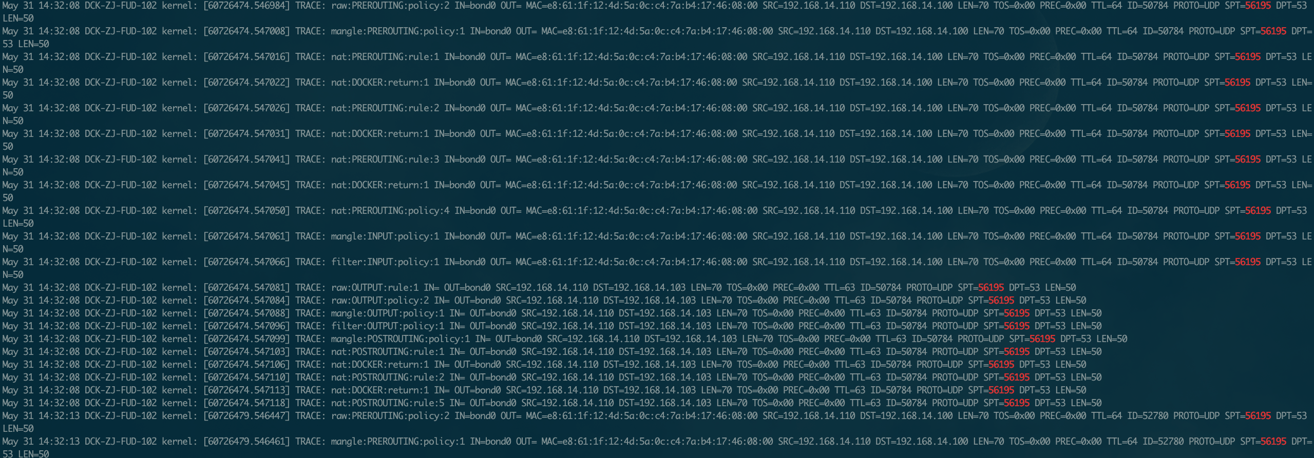 LVS+ iptables 实现fullnat