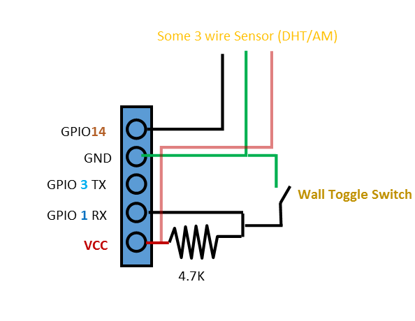 Toggle Switch On Gpio 1 Rx  Or 3 Tx   U00b7 Issue  508