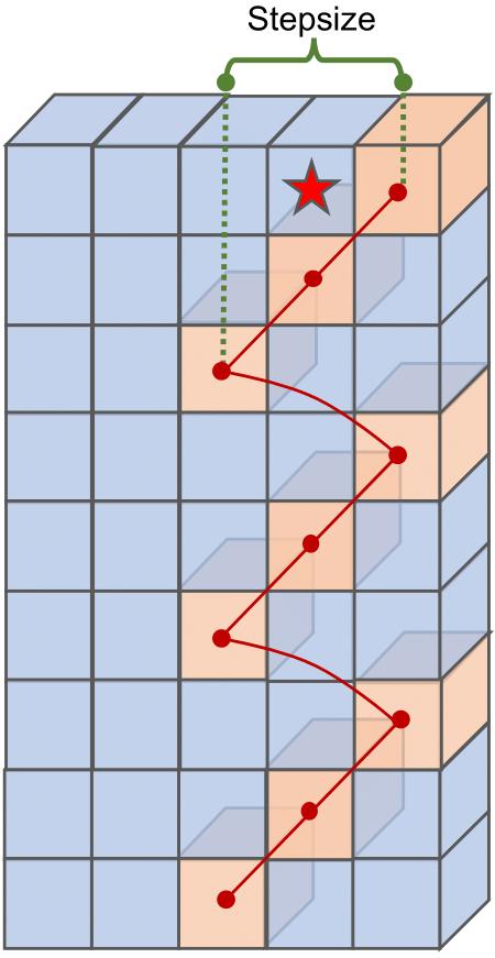 stepsizesv2