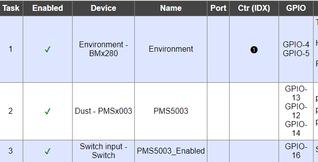 Developers - Problems with the _P053_PMSx003 Dust Plugin -