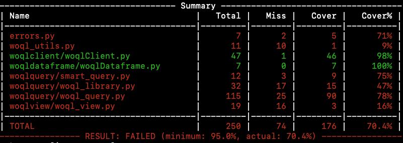 Screenshot 2021-05-15 at 10 30 28