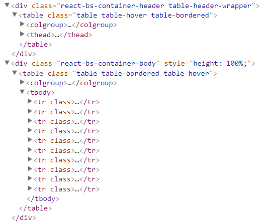 Table Header width and Table Body width mismatch and
