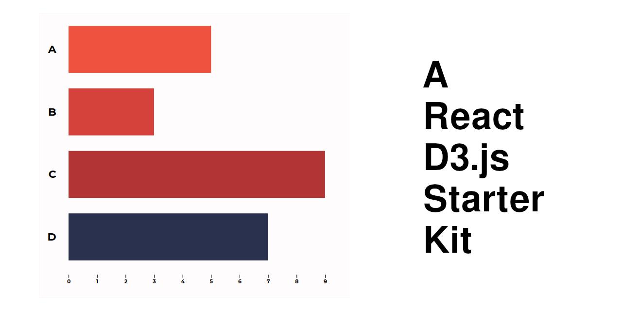 react-d3-starter