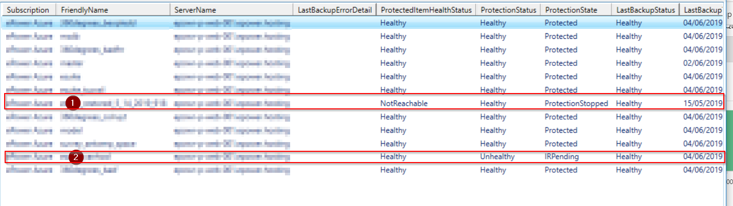 Get-AzRecoveryServicesBackupItem shows incorrect/inconsistent Health