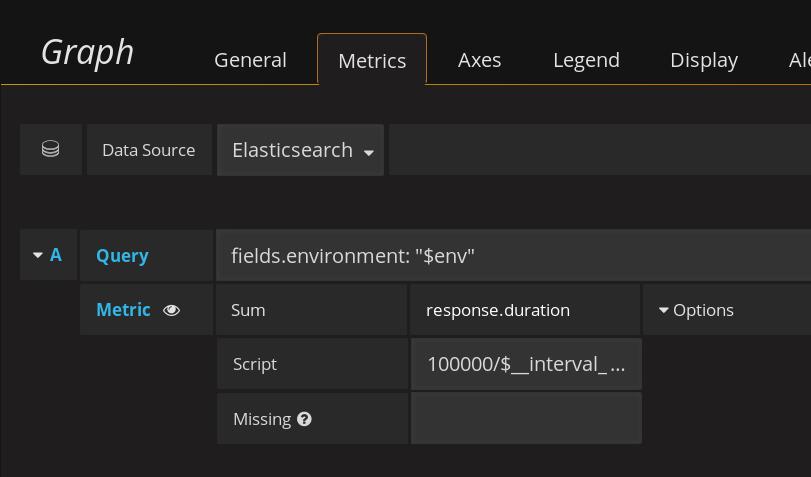 Feature request] Elasticsearch Average Bucket Aggregation