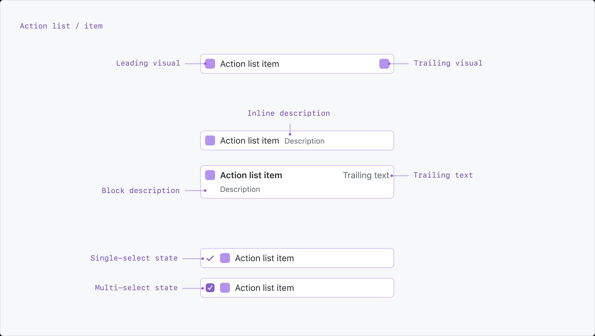 Action list item anatomy