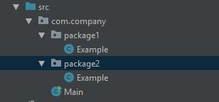 package-trong-java