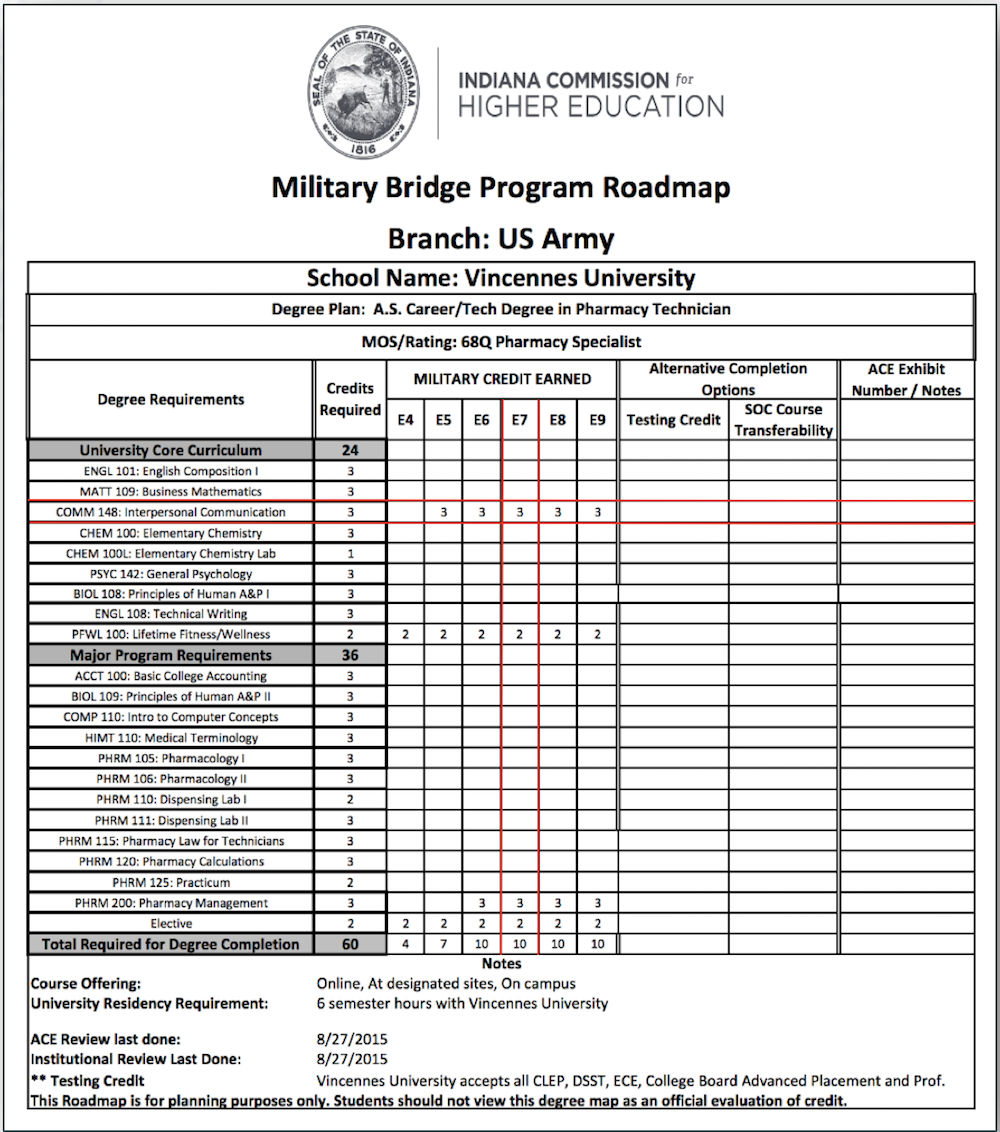 indiana-military_mapping