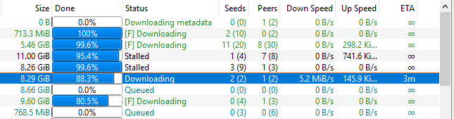 Stalled torrents despite seed connections · Issue #10394