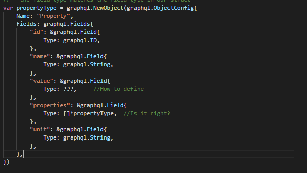 go graphql schema for data model which contains interface