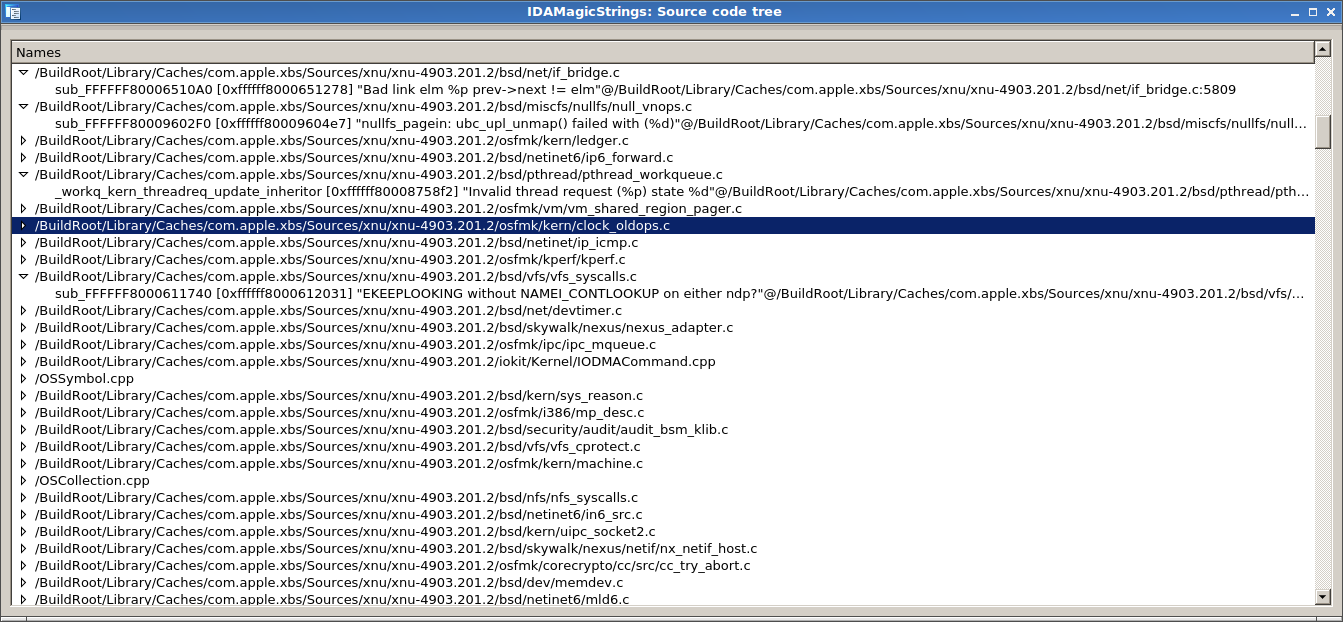 Source code tree: