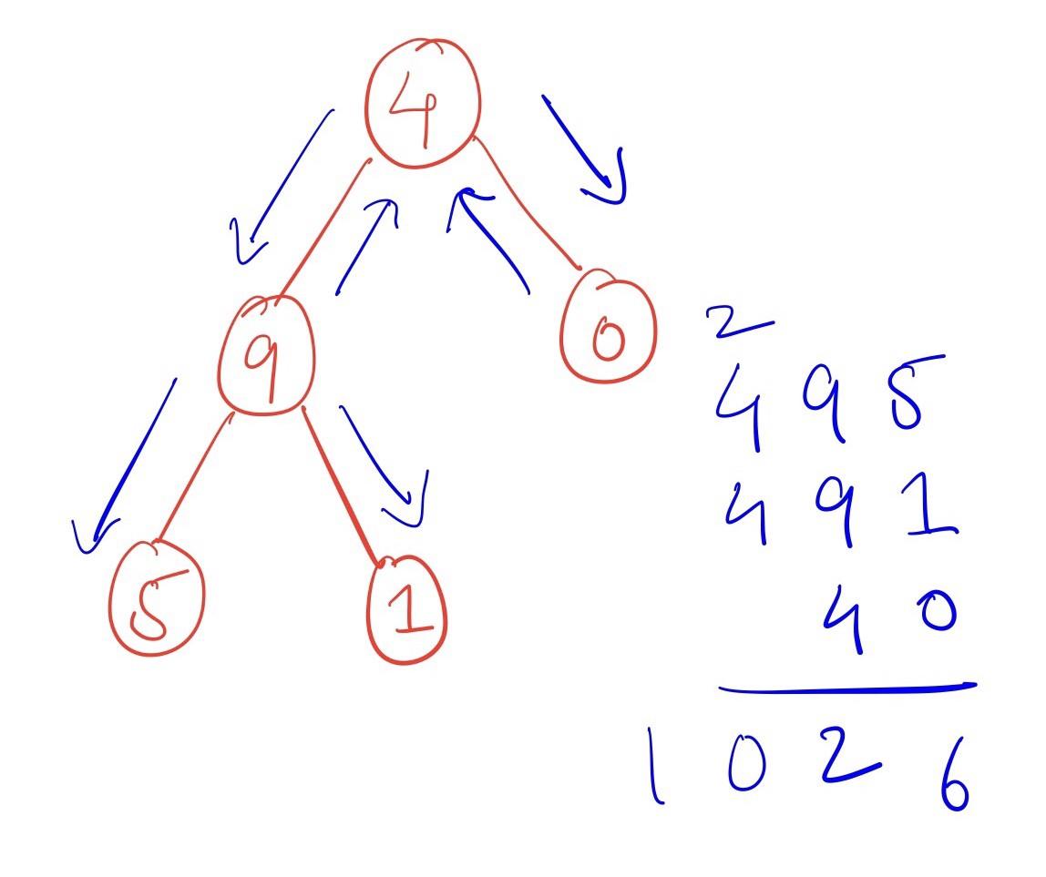 leetcode1