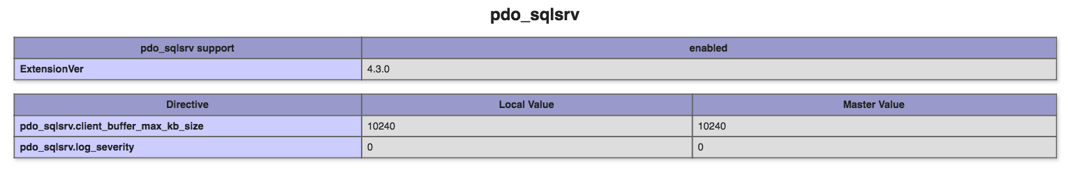How to SQLSRV Driver on Mac OS X · Issue #198 · microsoft