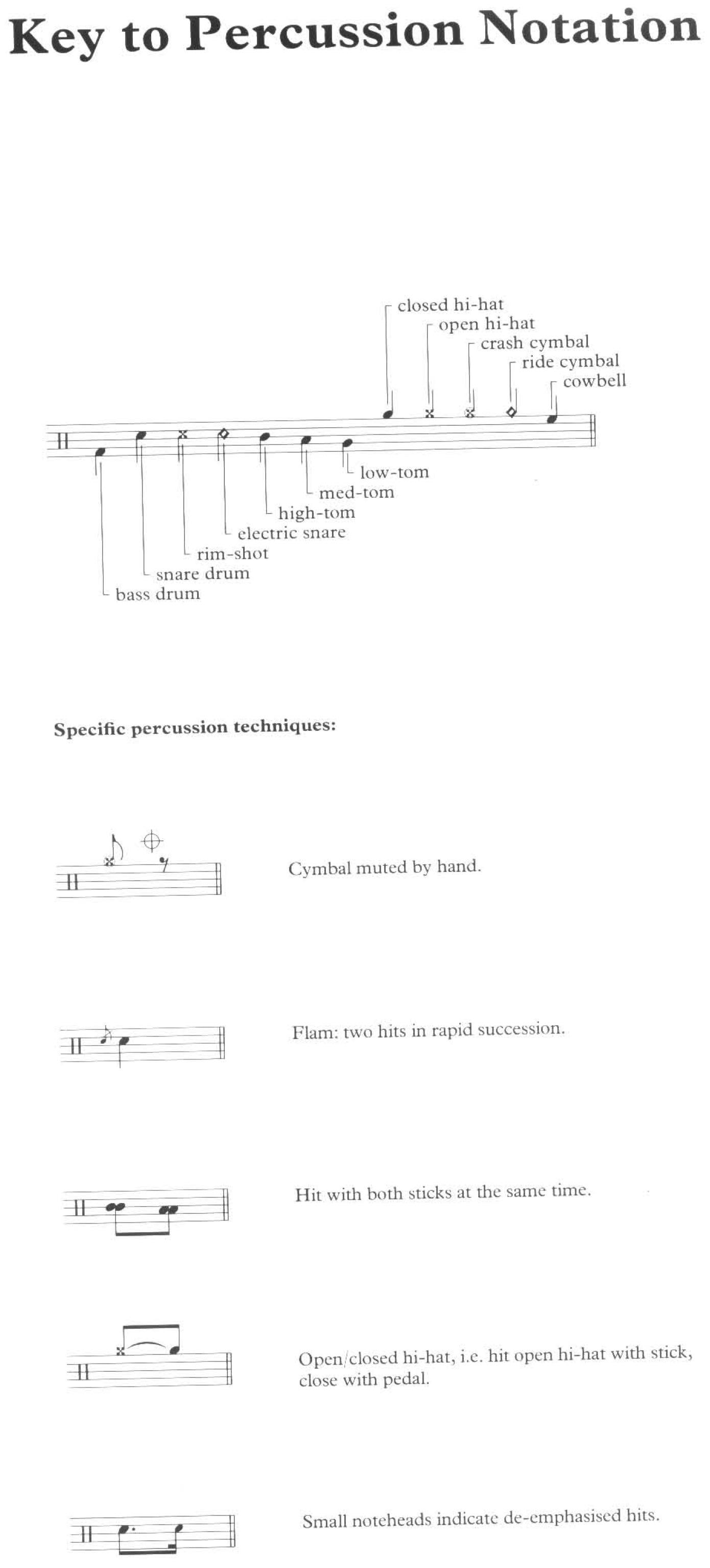 Drum notation? · Issue #33 · Audiveris/audiveris · GitHub