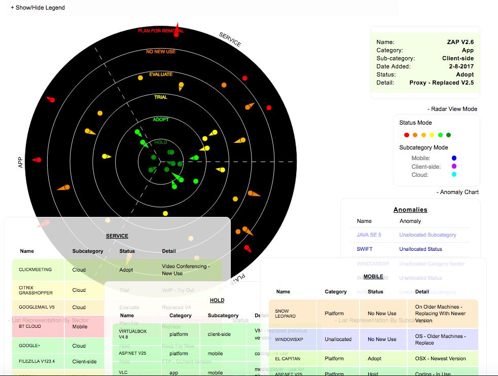 radar-7 6-1