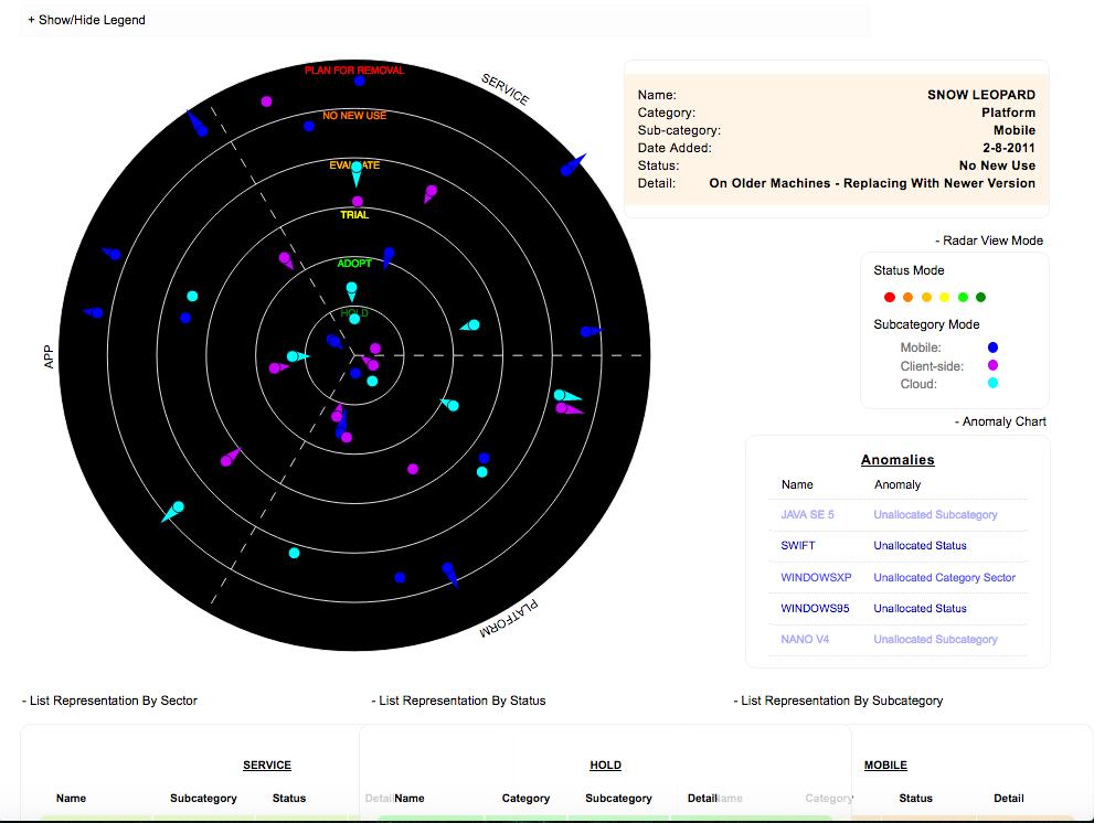 radar-7 6-2