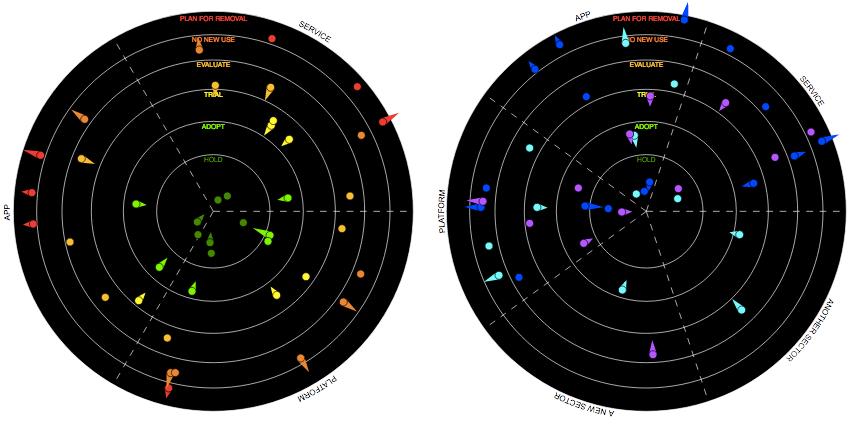radar_7 7-3