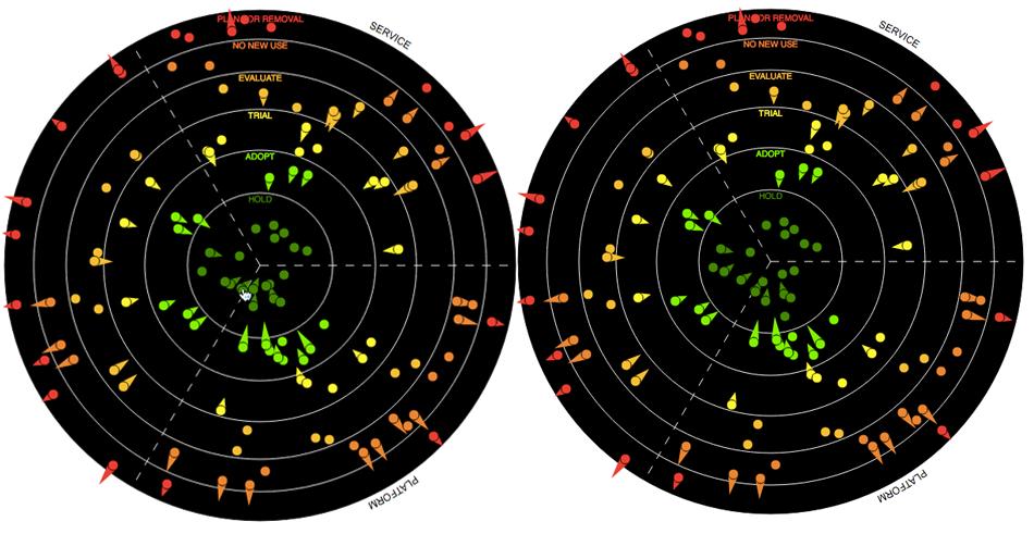 radar-dots