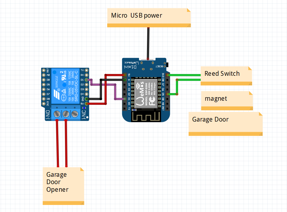 Tasmota - d1 mini + relay + reed switch · Issue #2792