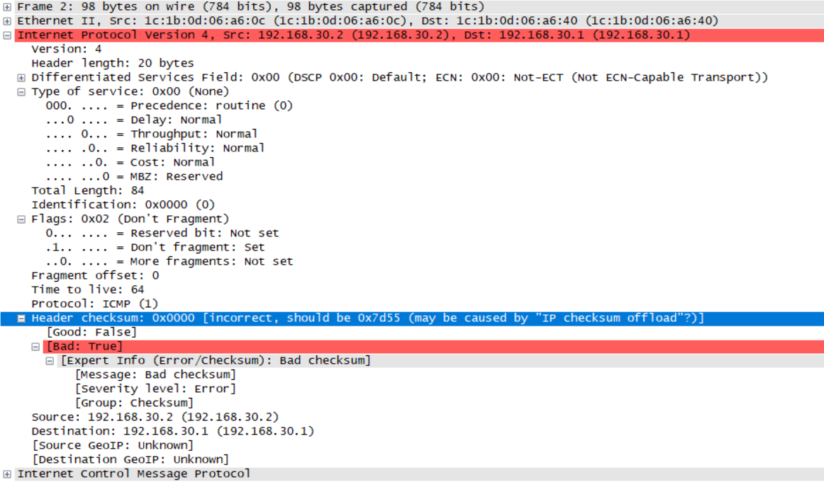 Why the ip header checksum field of the IP(ICMP) packet sent by F