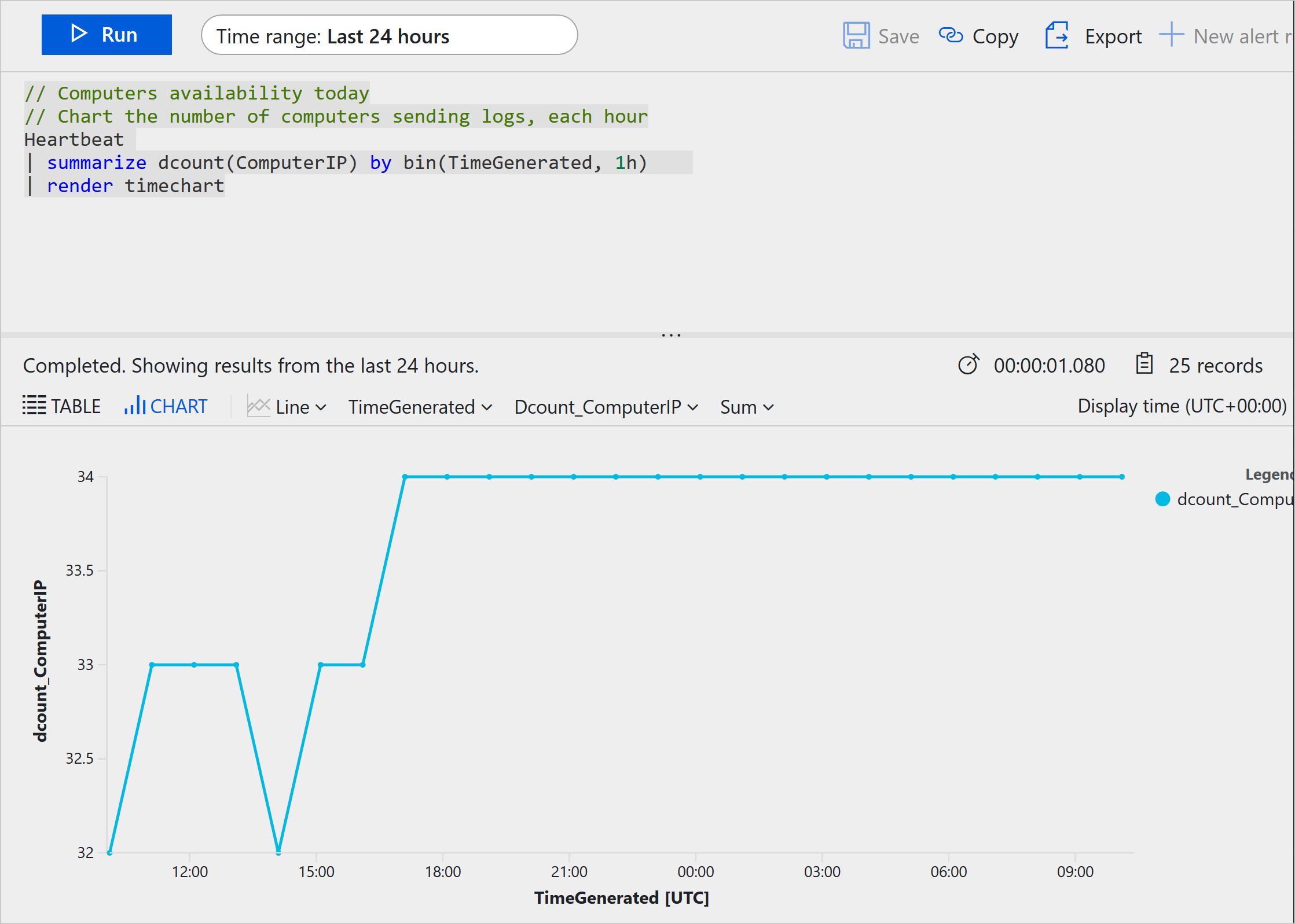 kql-logs-query-example-2237x1597