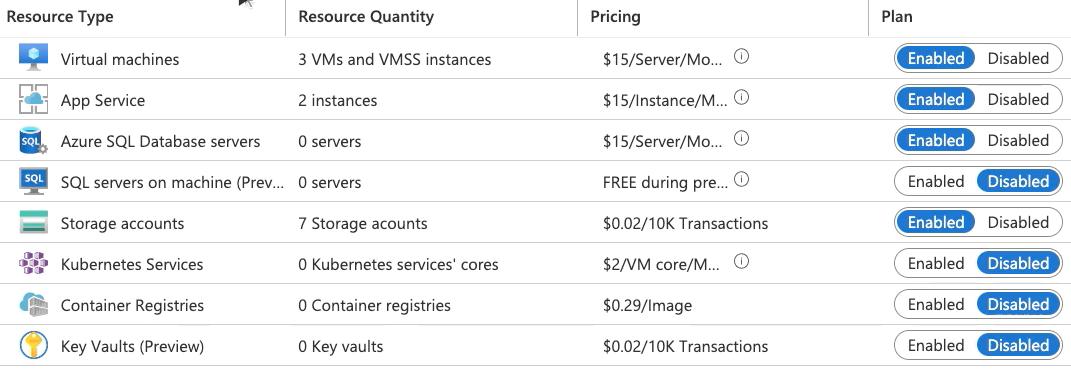 az-mon-sec-pricing