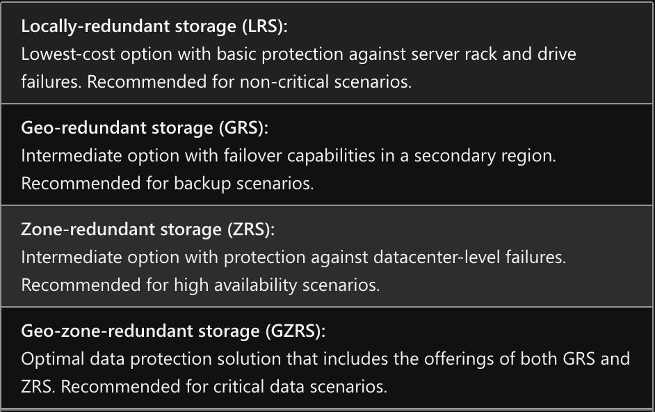az-storage-942x592.png