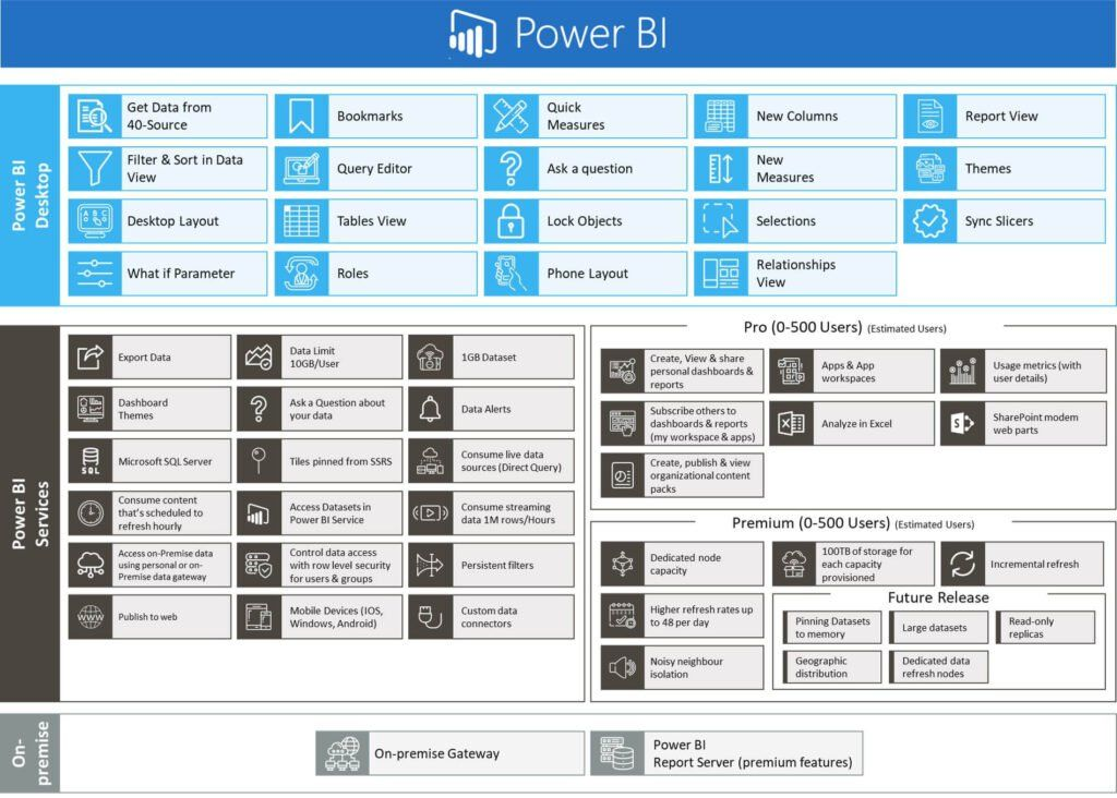 pbi-features-across-1024x732.jpg